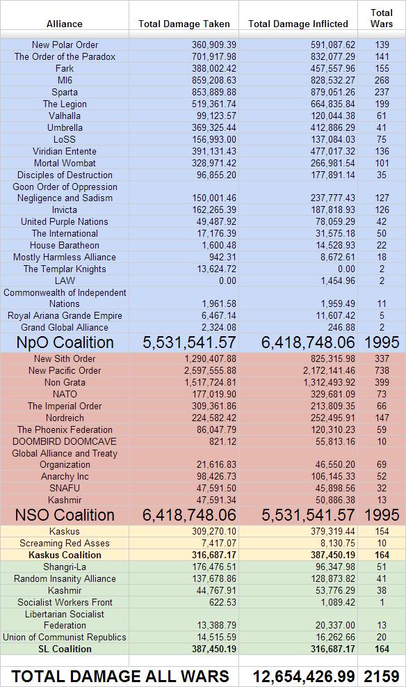 alliances-2013-11-09.png