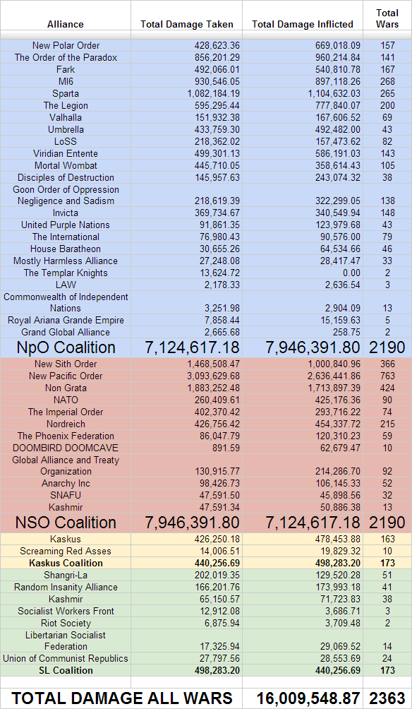 alliances-2013-11-10.png